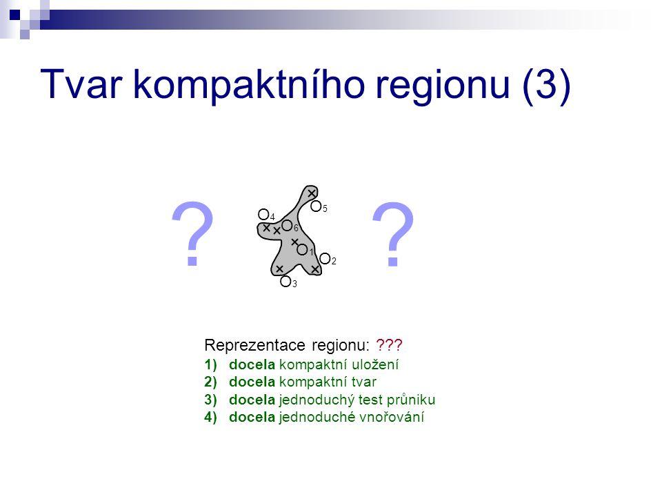 Tvar kompaktního regionu (3) Reprezentace regionu: ??? 1)docela kompaktní uložení 2)docela kompaktní tvar 3)docela jednoduchý test průniku 4)docela je