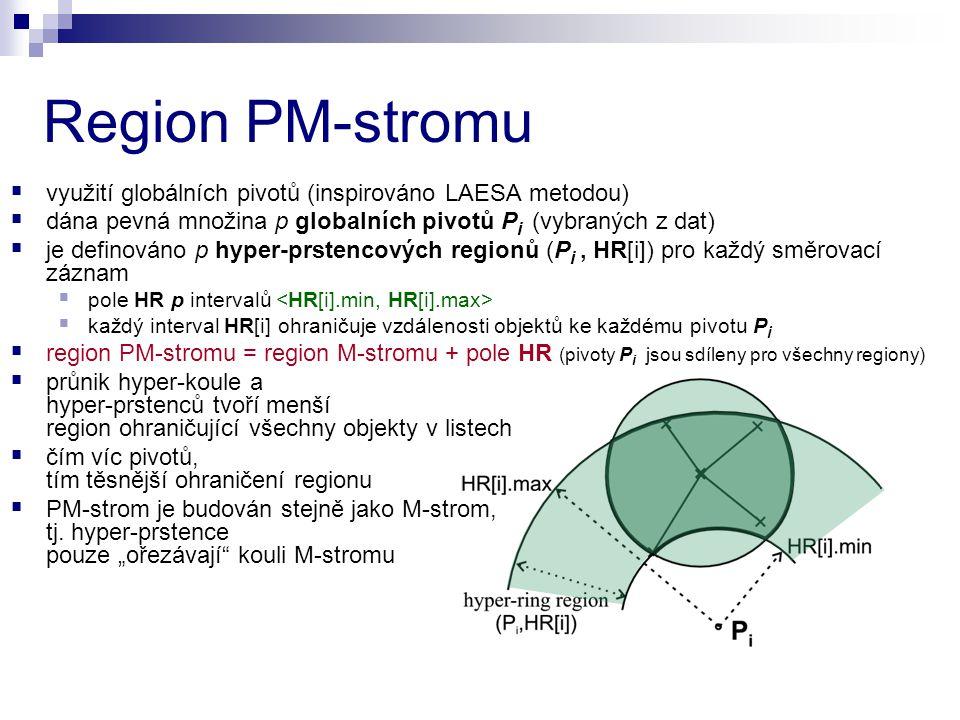 Region PM-stromu  využití globálních pivotů (inspirováno LAESA metodou)  dána pevná množina p globalních pivotů P i (vybraných z dat)  je definováno p hyper-prstencových regionů (P i, HR[i]) pro každý směrovací záznam  pole HR p intervalů  každý interval HR[i] ohraničuje vzdálenosti objektů ke každému pivotu P i  region PM-stromu = region M-stromu + pole HR (pivoty P i jsou sdíleny pro všechny regiony)  průnik hyper-koule a hyper-prstenců tvoří menší region ohraničující všechny objekty v listech  čím víc pivotů, tím těsnější ohraničení regionu  PM-strom je budován stejně jako M-strom, tj.