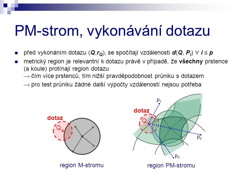 region PM-stromu PM-strom, vykonávání dotazu před vykonáním dotazu (Q,r Q ), se spočítají vzdálenosti d(Q, P i )  i ≤ p metrický region je relevantní k dotazu právě v případě, že všechny prstence (a koule) protínají region dotazu  čím více prstenců, tím nižší pravděpodobnost průniku s dotazem  pro test průniku žádné další výpočty vzdáleností nejsou potřeba region M-stromu dotaz Q Q