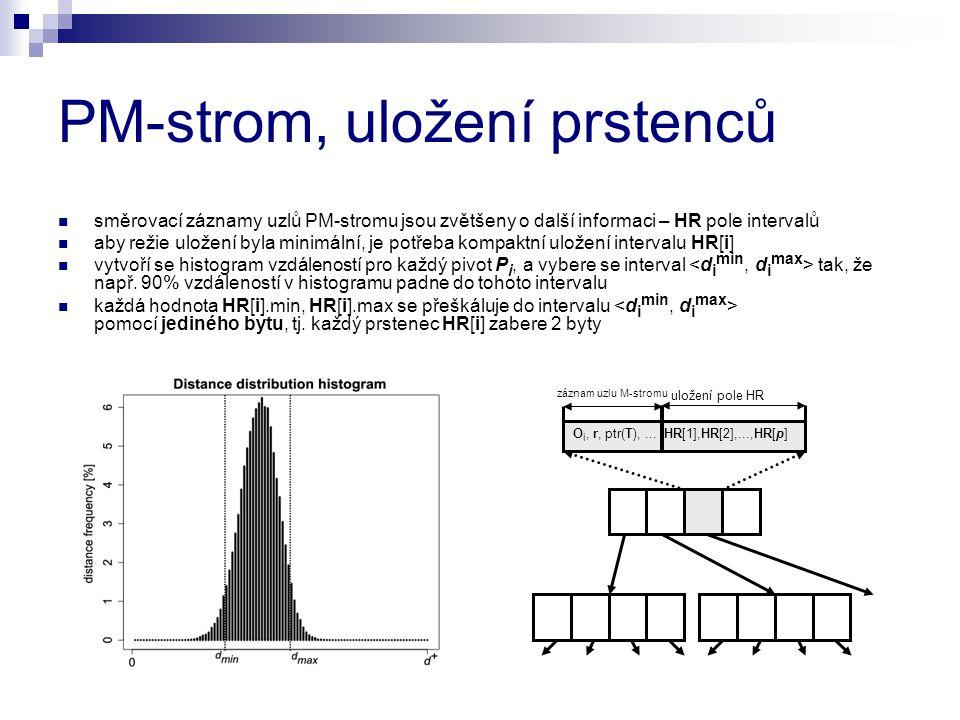 PM-strom, uložení prstenců směrovací záznamy uzlů PM-stromu jsou zvětšeny o další informaci – HR pole intervalů aby režie uložení byla minimální, je potřeba kompaktní uložení intervalu HR[i] vytvoří se histogram vzdáleností pro každý pivot P i, a vybere se interval tak, že např.