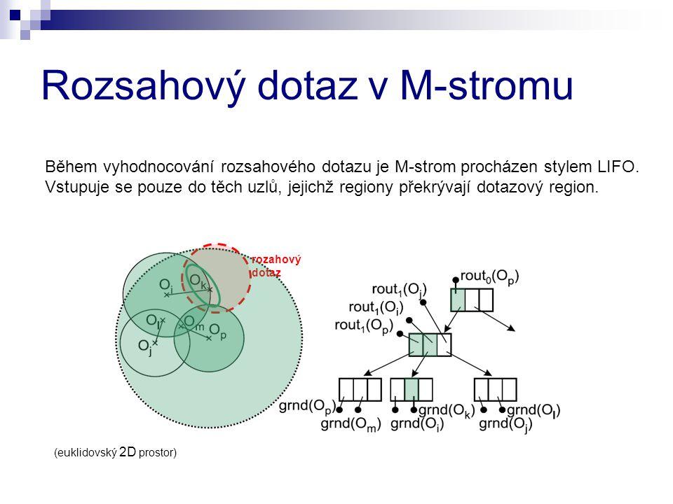 (euklidovský 2D prostor) rozahový dotaz Rozsahový dotaz v M-stromu Během vyhodnocování rozsahového dotazu je M-strom procházen stylem LIFO.