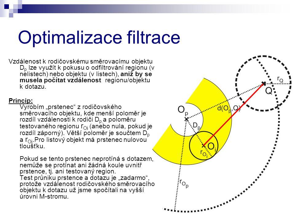 Optimalizace filtrace Vzdálenost k rodičovskému směrovacímu objektu D p lze využít k pokusu o odfiltrování regionu (v nelistech) nebo objektu (v listech), aniž by se musela počítat vzdálenost regionu/objektu k dotazu.