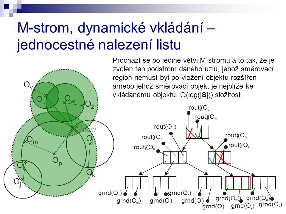 M-strom, dynamické vkládání – jednocestné nalezení listu Prochází se po jediné větvi M-stromu a to tak, že je zvolen ten podstrom daného uzlu, jehož směrovací region nemusí být po vložení objektu rozšířen a/nebo jehož směrovací objekt je nejblíže ke vkládanému objektu.