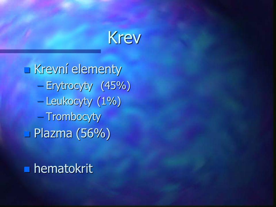 Krev n Krevní elementy –Erytrocyty (45%) –Leukocyty (1%) –Trombocyty n Plazma (56%) n hematokrit