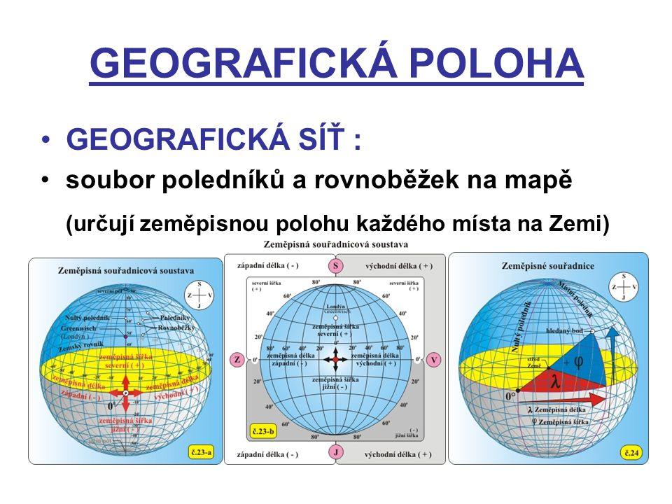 GEOGRAFICKÁ POLOHA GEOGRAFICKÁ SÍŤ : soubor poledníků a rovnoběžek na mapě (určují zeměpisnou polohu každého místa na Zemi)