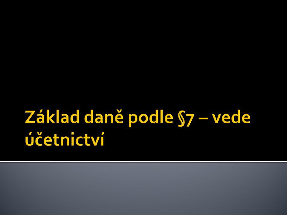 Označení materiálu : VY_32_INOVACE_EKO_1110Ročník:4.