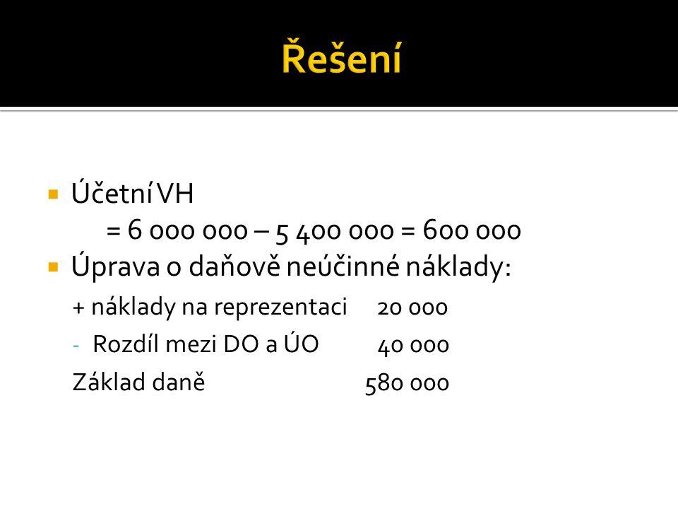  Účetní VH = 6 000 000 – 5 400 000 = 600 000  Úprava o daňově neúčinné náklady: + náklady na reprezentaci 20 000 - Rozdíl mezi DO a ÚO40 000 Základ daně 580 000