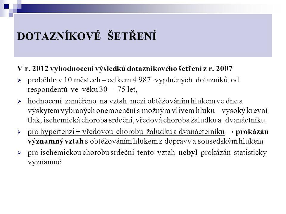V r. 2012 vyhodnocení výsledků dotazníkového šetření z r.