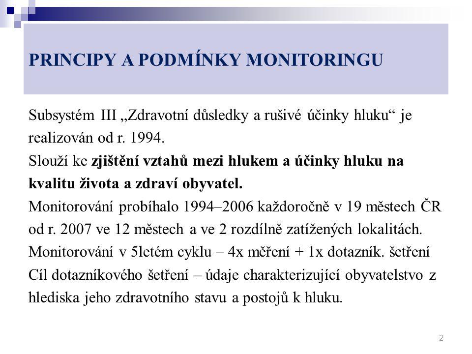 """PRINCIPY A PODMÍNKY MONITORINGU Subsystém III """"Zdravotní důsledky a rušivé účinky hluku"""" je realizován od r. 1994. Slouží ke zjištění vztahů mezi hluk"""