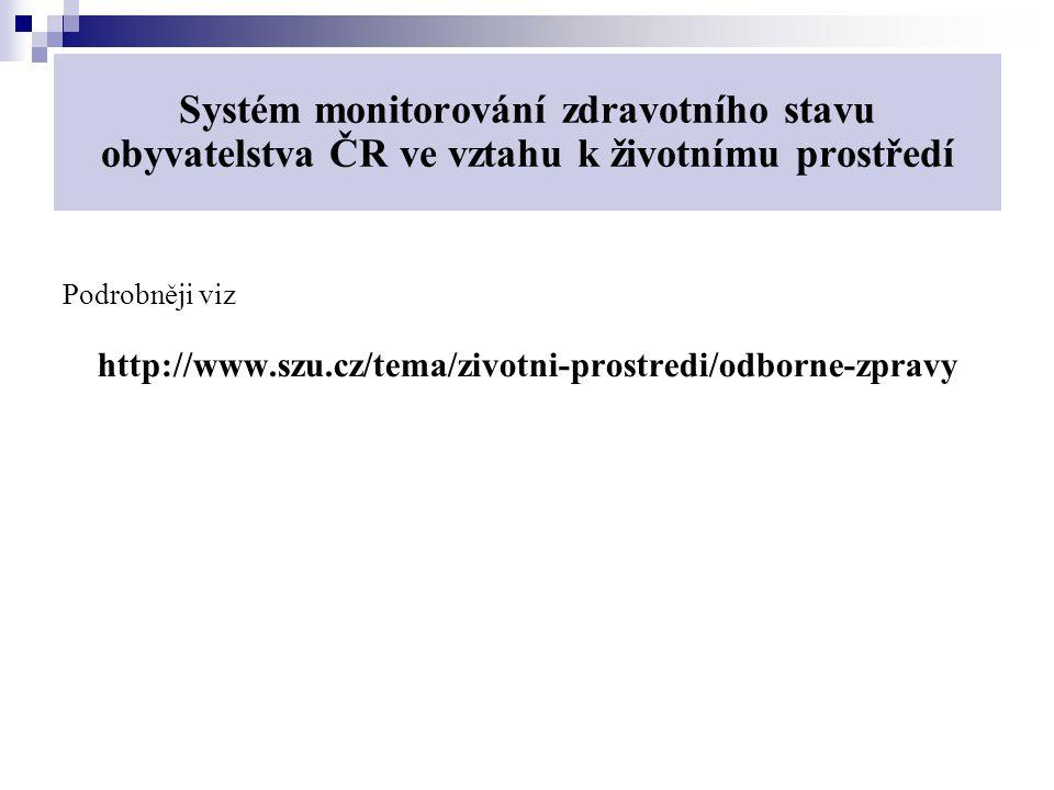 Podrobněji viz http://www.szu.cz/tema/zivotni-prostredi/odborne-zpravy Systém monitorování zdravotního stavu obyvatelstva ČR ve vztahu k životnímu prostředí