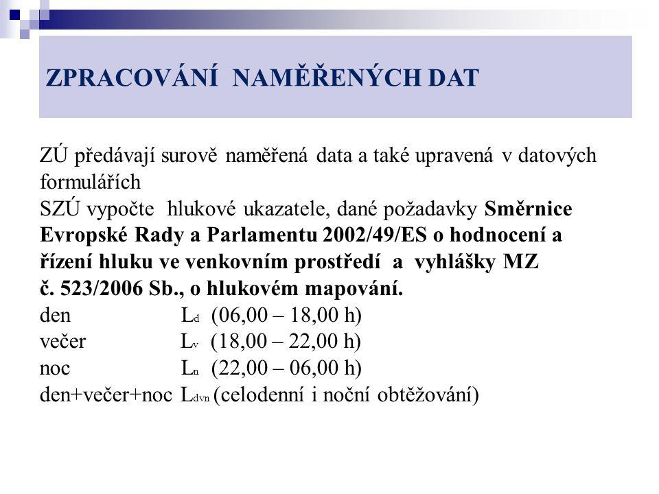 ZPRACOVÁNÍ NAMĚŘENÝCH DAT ZÚ předávají surově naměřená data a také upravená v datových formulářích SZÚ vypočte hlukové ukazatele, dané požadavky Směrnice Evropské Rady a Parlamentu 2002/49/ES o hodnocení a řízení hluku ve venkovním prostředí a vyhlášky MZ č.