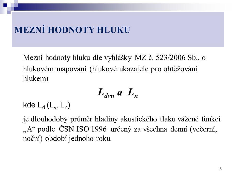 MEZNÍ HODNOTY HLUKU Mezní hodnoty hluku dle vyhlášky MZ č. 523/2006 Sb., o hlukovém mapování (hlukové ukazatele pro obtěžování hlukem) L dvn a L n kde