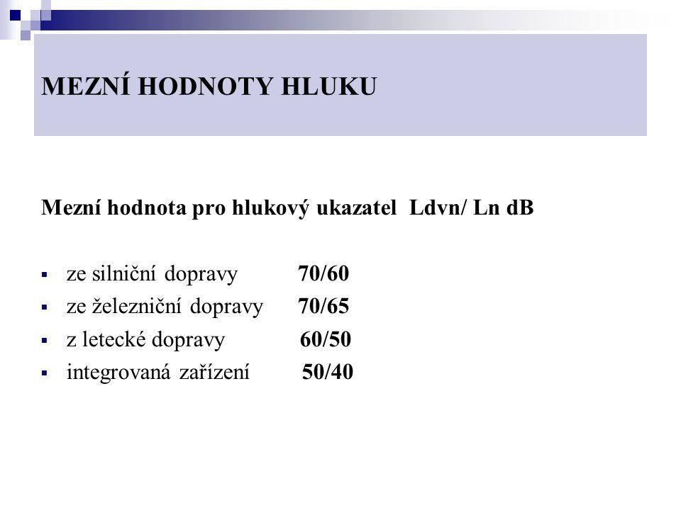 Mezní hodnota pro hlukový ukazatel Ldvn/ Ln dB  ze silniční dopravy 70/60  ze železniční dopravy 70/65  z letecké dopravy 60/50  integrovaná zařízení 50/40 MEZNÍ HODNOTY HLUKU
