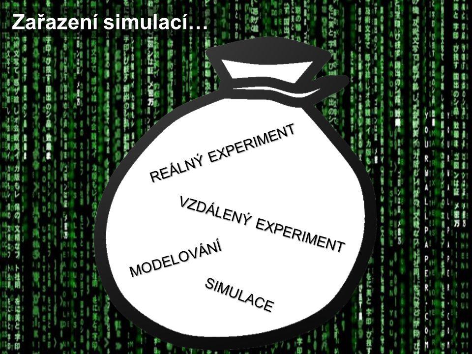 Zařazení simulací… REÁLNÝ EXPERIMENT VZDÁLENÝ EXPERIMENT SIMULACE MODELOVÁNÍ