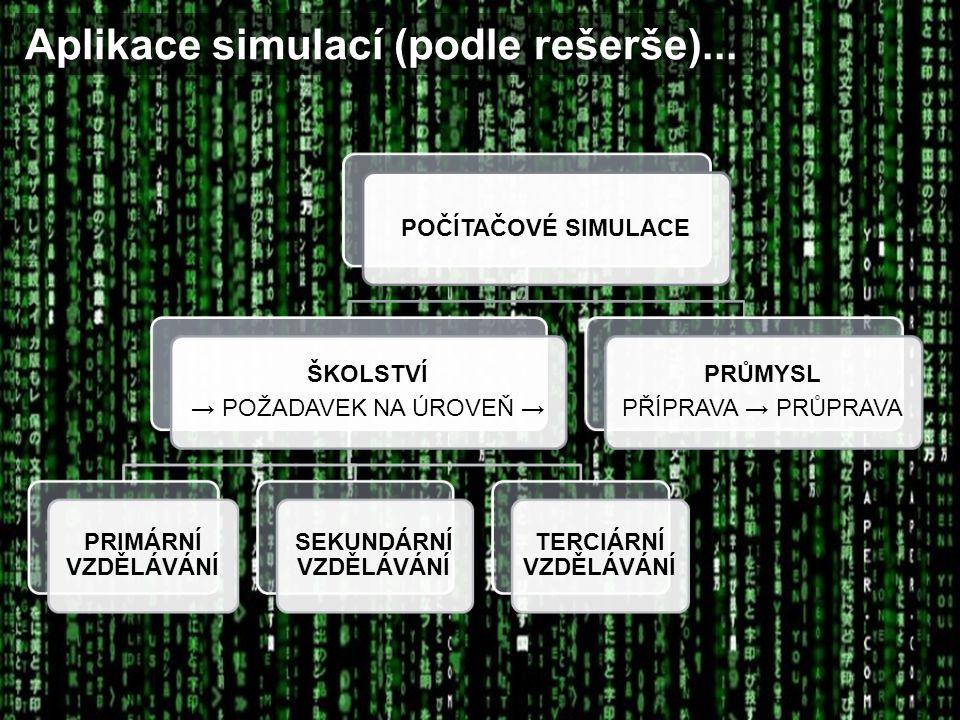 Aplikace simulací (podle rešerše)...