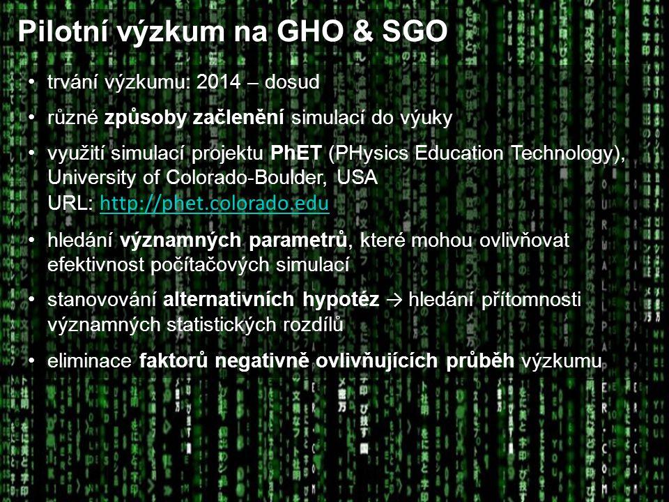 Pilotní výzkum na GHO & SGO trvání výzkumu: 2014 – dosud různé způsoby začlenění simulací do výuky využití simulací projektu PhET (PHysics Education T