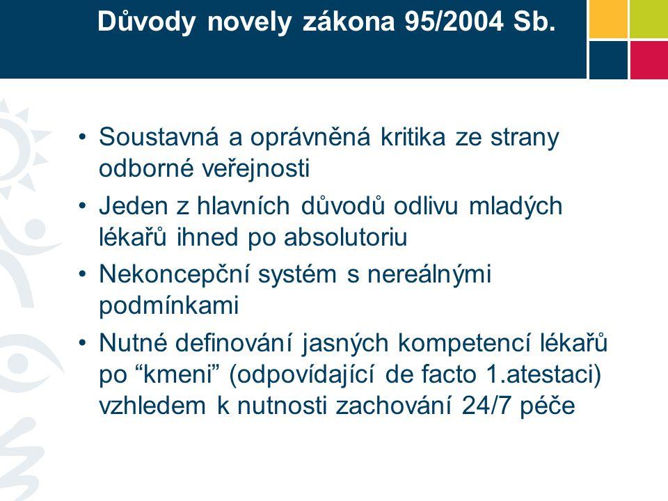 Důvody novely zákona 95/2004 Sb.