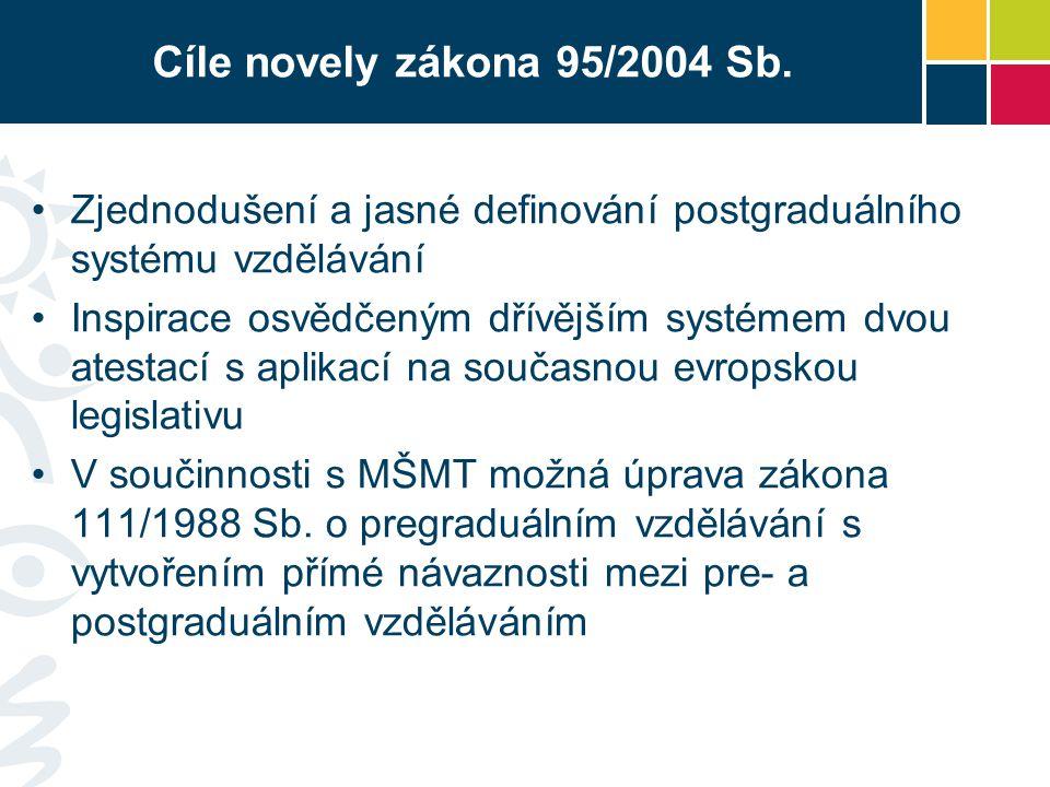 Cíle novely zákona 95/2004 Sb.