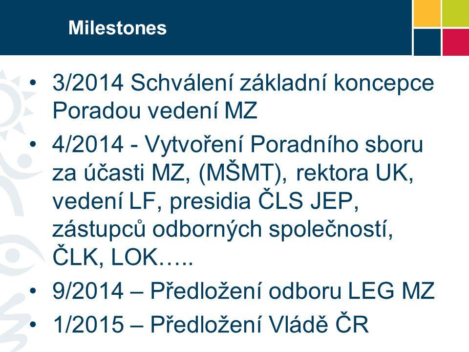 Milestones 3/2014 Schválení základní koncepce Poradou vedení MZ 4/2014 - Vytvoření Poradního sboru za účasti MZ, (MŠMT), rektora UK, vedení LF, presidia ČLS JEP, zástupců odborných společností, ČLK, LOK…..