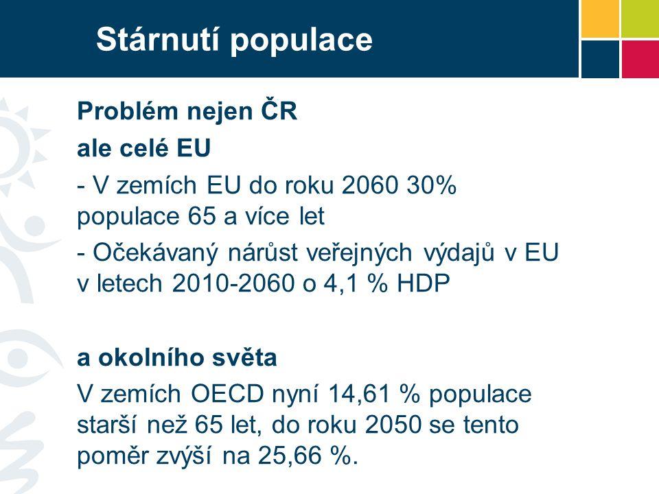 Problém nejen ČR ale celé EU - V zemích EU do roku 2060 30% populace 65 a více let - Očekávaný nárůst veřejných výdajů v EU v letech 2010-2060 o 4,1 % HDP a okolního světa V zemích OECD nyní 14,61 % populace starší než 65 let, do roku 2050 se tento poměr zvýší na 25,66 %.