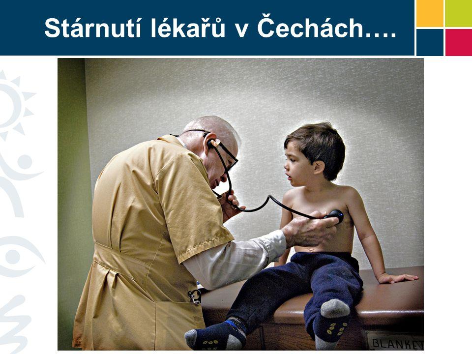 Stárnutí lékařů v Čechách….
