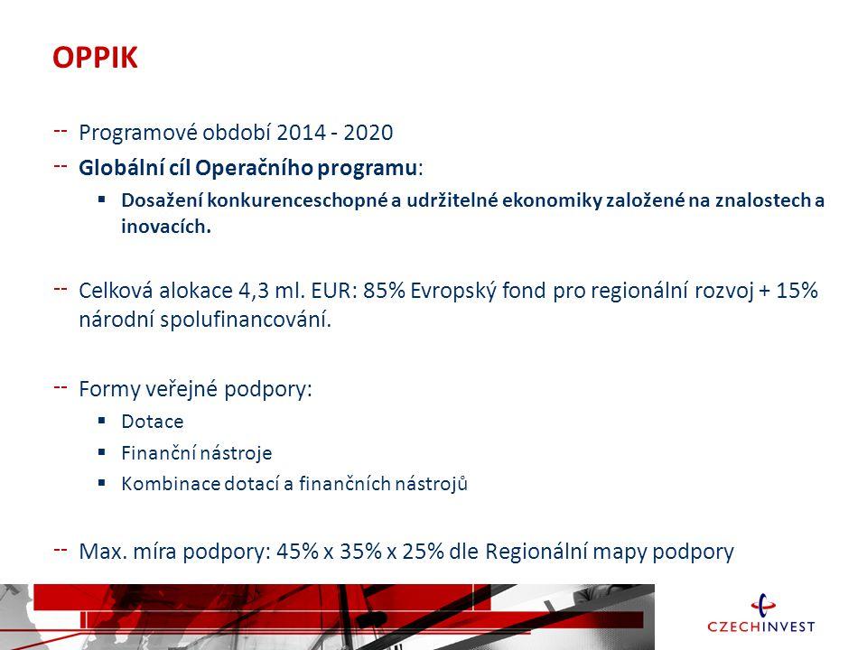 OPPIK Programové období 2014 - 2020 Globální cíl Operačního programu:  Dosažení konkurenceschopné a udržitelné ekonomiky založené na znalostech a inovacích.