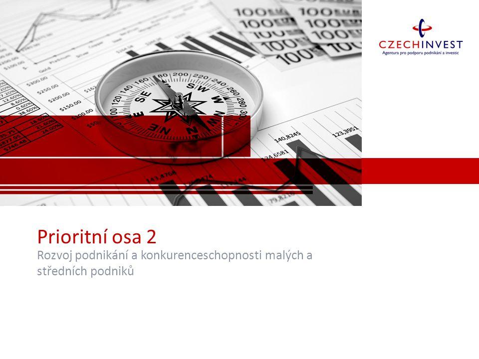 Prioritní osa 2 Rozvoj podnikání a konkurenceschopnosti malých a středních podniků