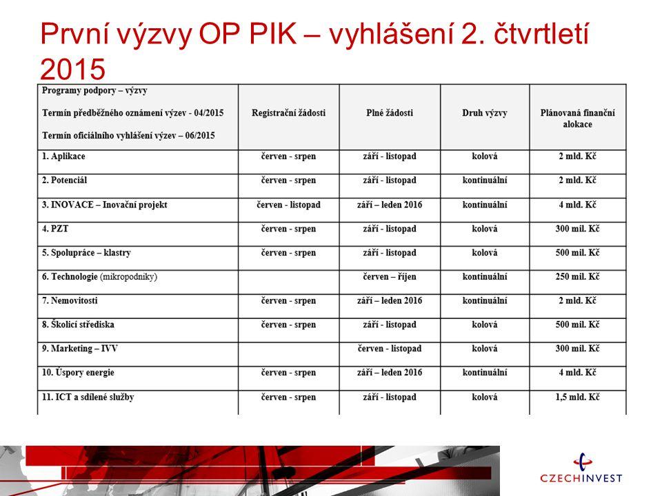První výzvy OP PIK – vyhlášení 2. čtvrtletí 2015