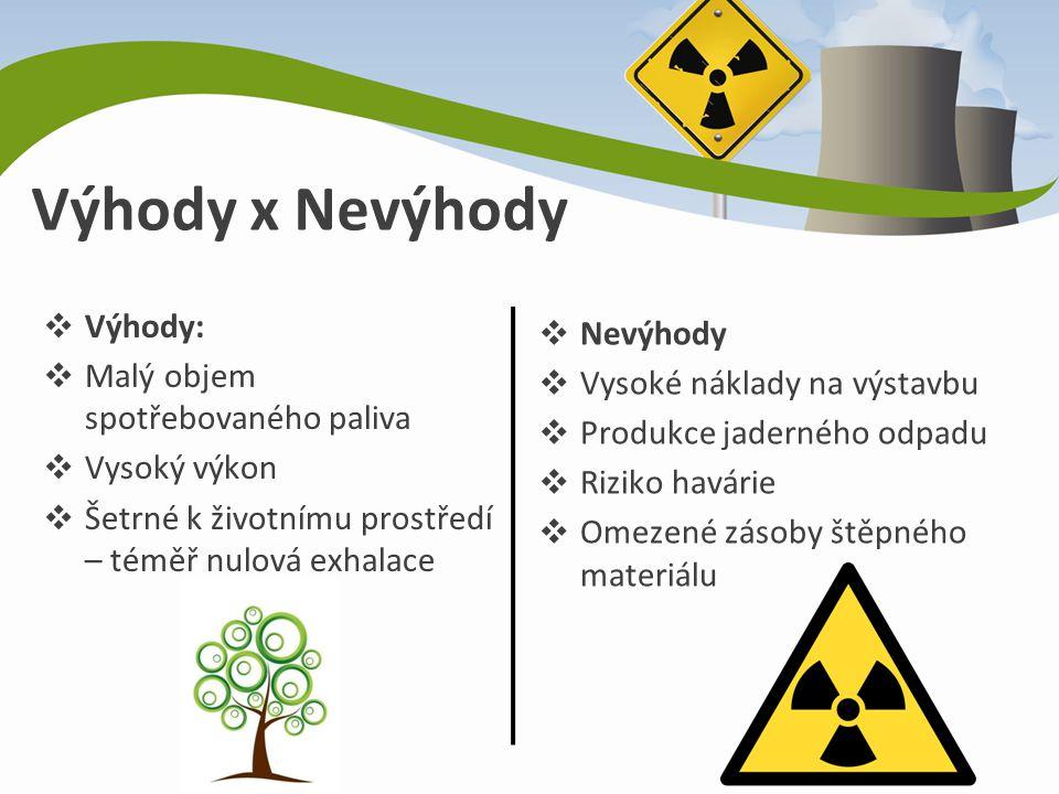 Výhody x Nevýhody ❖ Nevýhody ❖ Vysoké náklady na výstavbu ❖ Produkce jaderného odpadu ❖ Riziko havárie ❖ Omezené zásoby štěpného materiálu ❖ Výhody: ❖