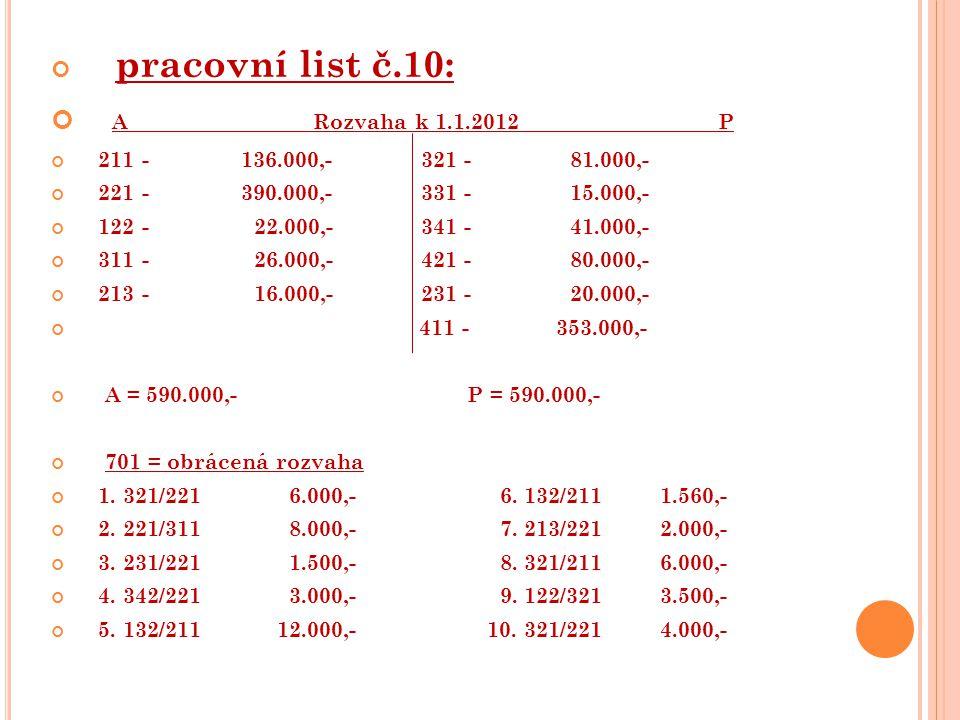 pracovní list č.10: A Rozvaha k 1.1.2012 P 211 - 136.000,- 321 - 81.000,- 221 - 390.000,- 331 - 15.000,- 122 - 22.000,- 341 - 41.000,- 311 - 26.000,- 421 - 80.000,- 213 - 16.000,- 231 - 20.000,- 411 - 353.000,- A = 590.000,- P = 590.000,- 701 = obrácená rozvaha 1.