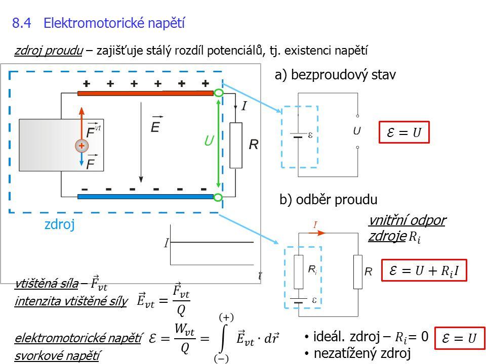 8.4 Elektromotorické napětí a) bezproudový stav b) odběr proudu U zdroj