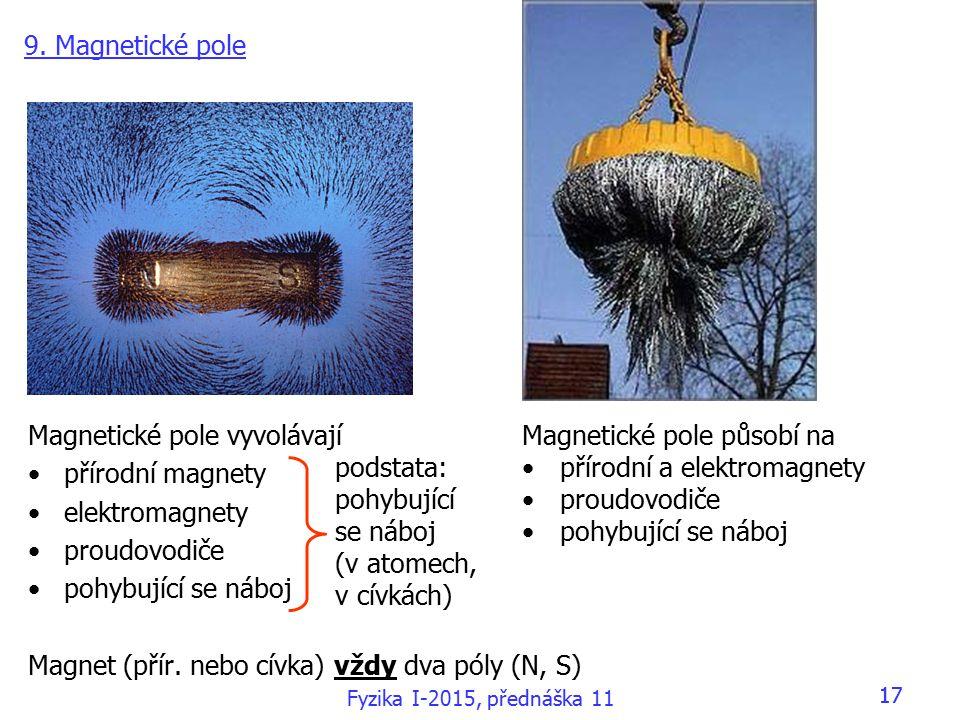 17 Magnetické pole vyvolávají přírodní magnety elektromagnety proudovodiče pohybující se náboj Magnet (přír.