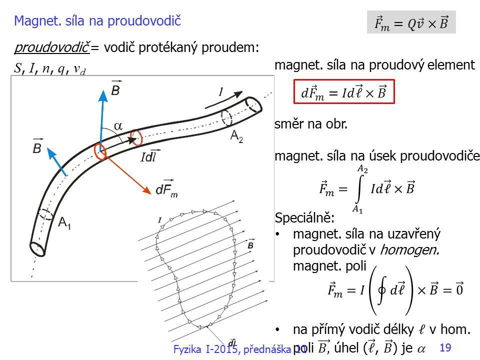 19 Magnet.síla na proudovodič proudovodič = vodič protékaný proudem: S, I, n, q, v d magnet.