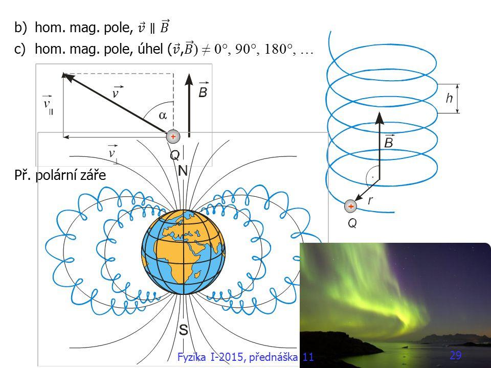 29 Fyzika I-2015, přednáška 11
