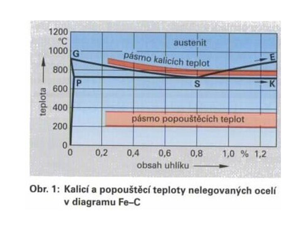 Kalení – ohřev na kalící teplotu ( 50°C nad A ₃, A₁ ), výdrž na teplotě a ochlazení na bainitickou nebo martenzitickou strukturu