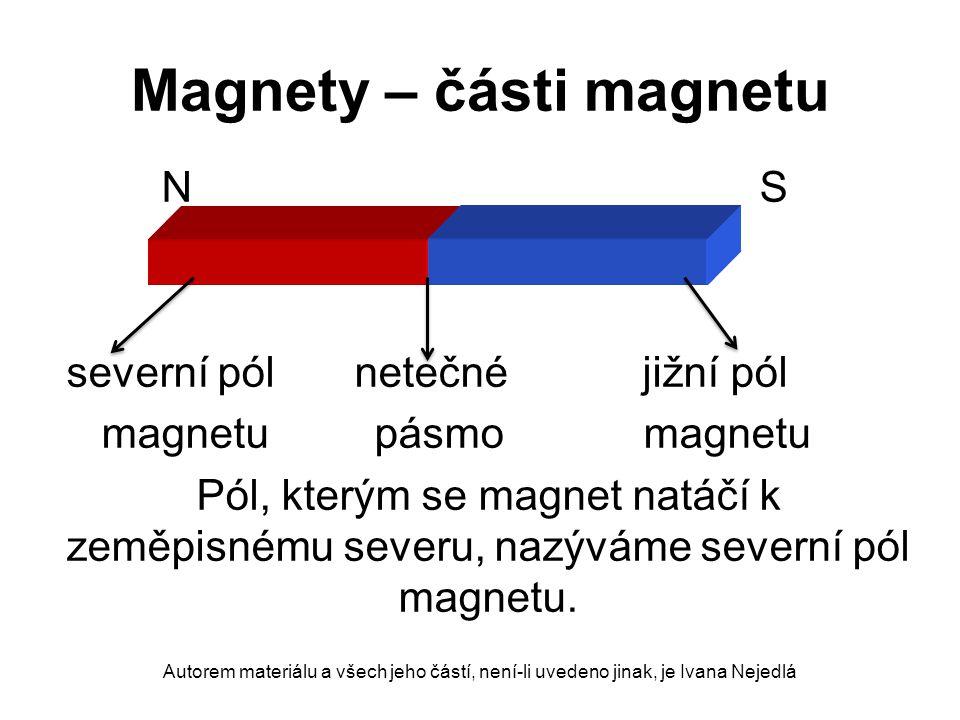Magnety – části magnetu N S severní pólnetečnéjižní pól magnetu pásmo magnetu Pól, kterým se magnet natáčí k zeměpisnému severu, nazýváme severní pól