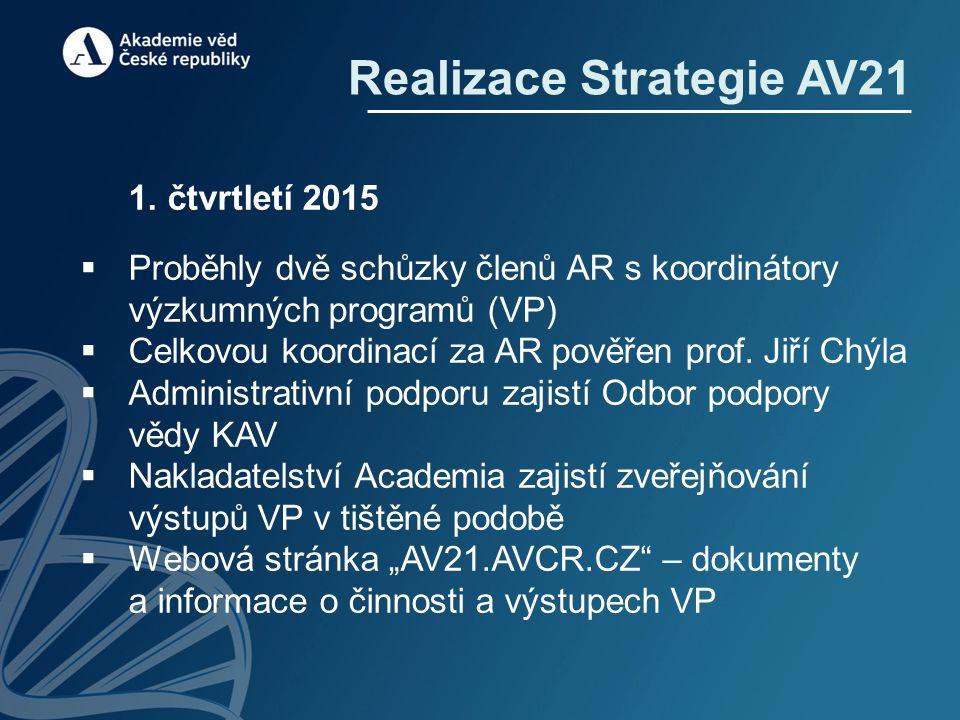 Realizace Strategie AV21 1.