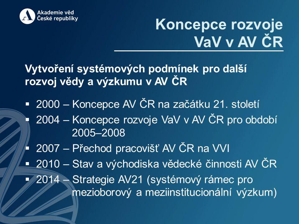 Koncepce rozvoje VaV v AV ČR Vytvoření systémových podmínek pro další rozvoj vědy a výzkumu v AV ČR  2000 – Koncepce AV ČR na začátku 21.