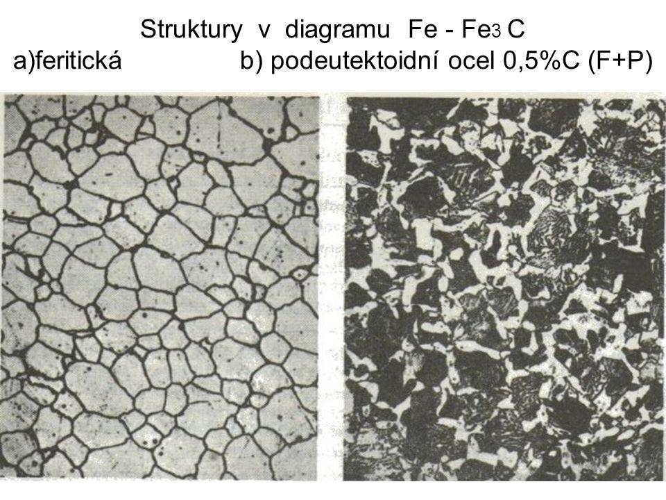 Struktury v diagramu Fe - Fe 3 C a)feritická b) podeutektoidní ocel 0,5%C (F+P)