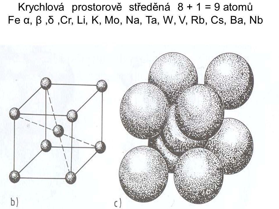 Krychlová prostorově středěná 8 + 1 = 9 atomů Fe α, β,δ,Cr, Li, K, Mo, Na, Ta, W, V, Rb, Cs, Ba, Nb