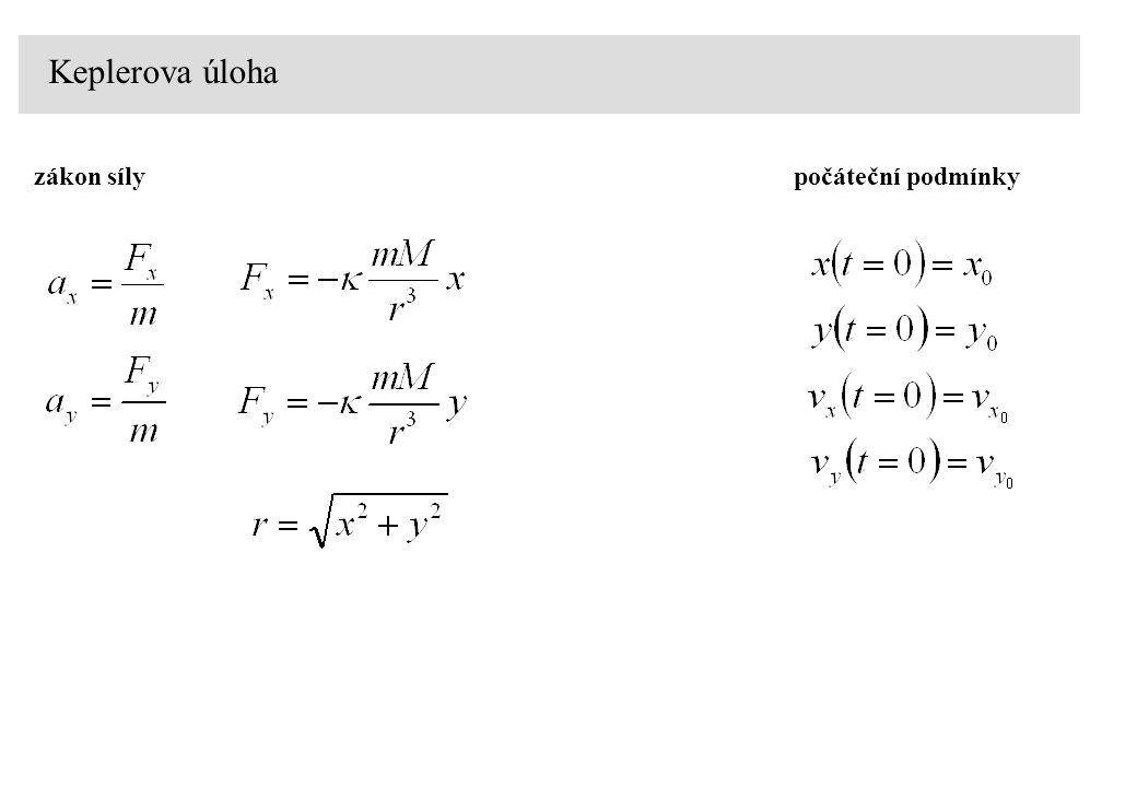 Keplerova úloha zákon sílypočáteční podmínky