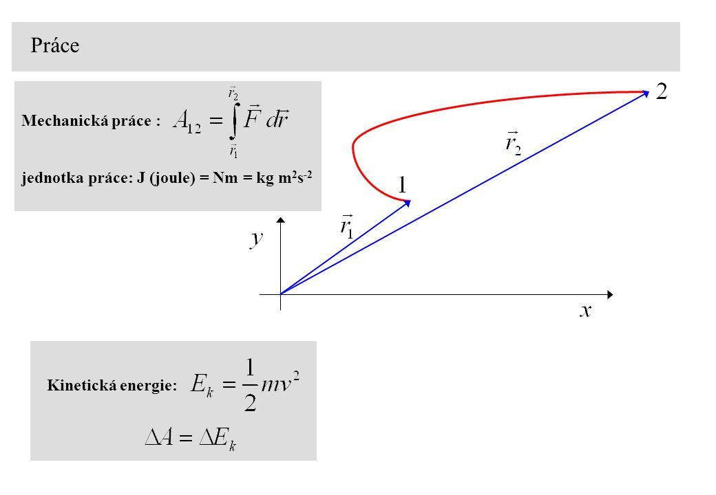 Práce Kinetická energie: Mechanická práce : jednotka práce: J (joule) = Nm = kg m 2 s -2