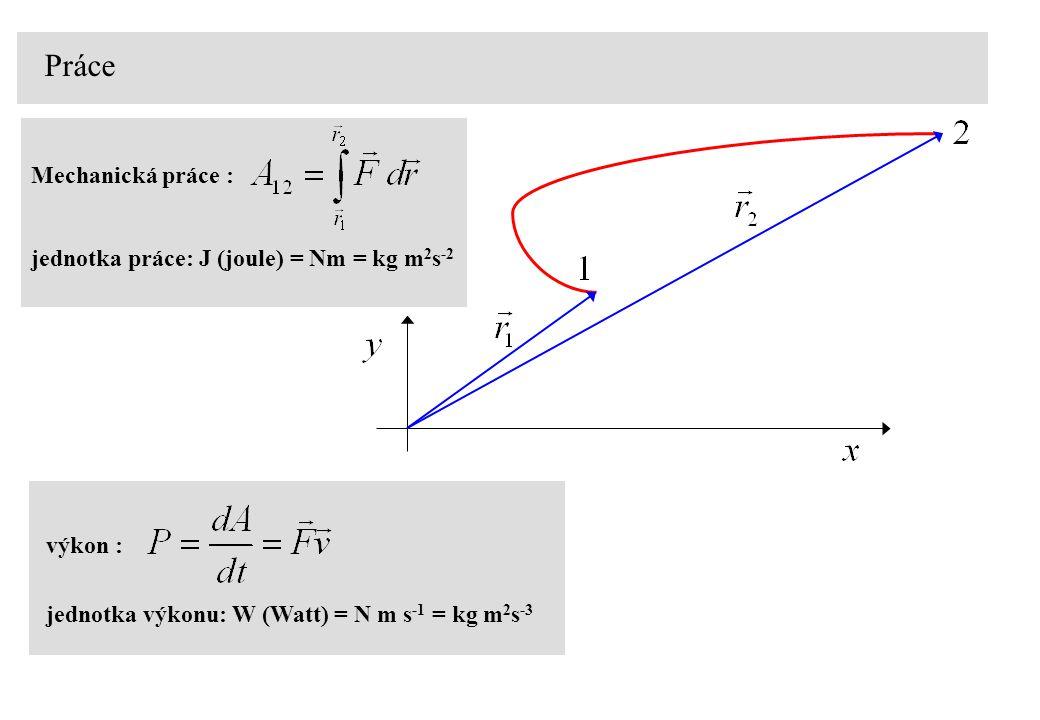 Práce výkon : jednotka výkonu: W (Watt) = N m s -1 = kg m 2 s -3 Mechanická práce : jednotka práce: J (joule) = Nm = kg m 2 s -2