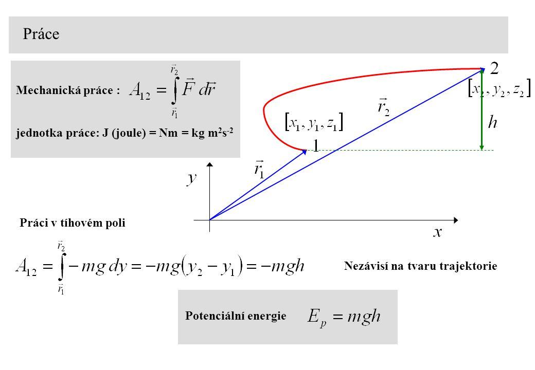 Práce Práci v tíhovém poli Nezávisí na tvaru trajektorie Potenciální energie Mechanická práce : jednotka práce: J (joule) = Nm = kg m 2 s -2