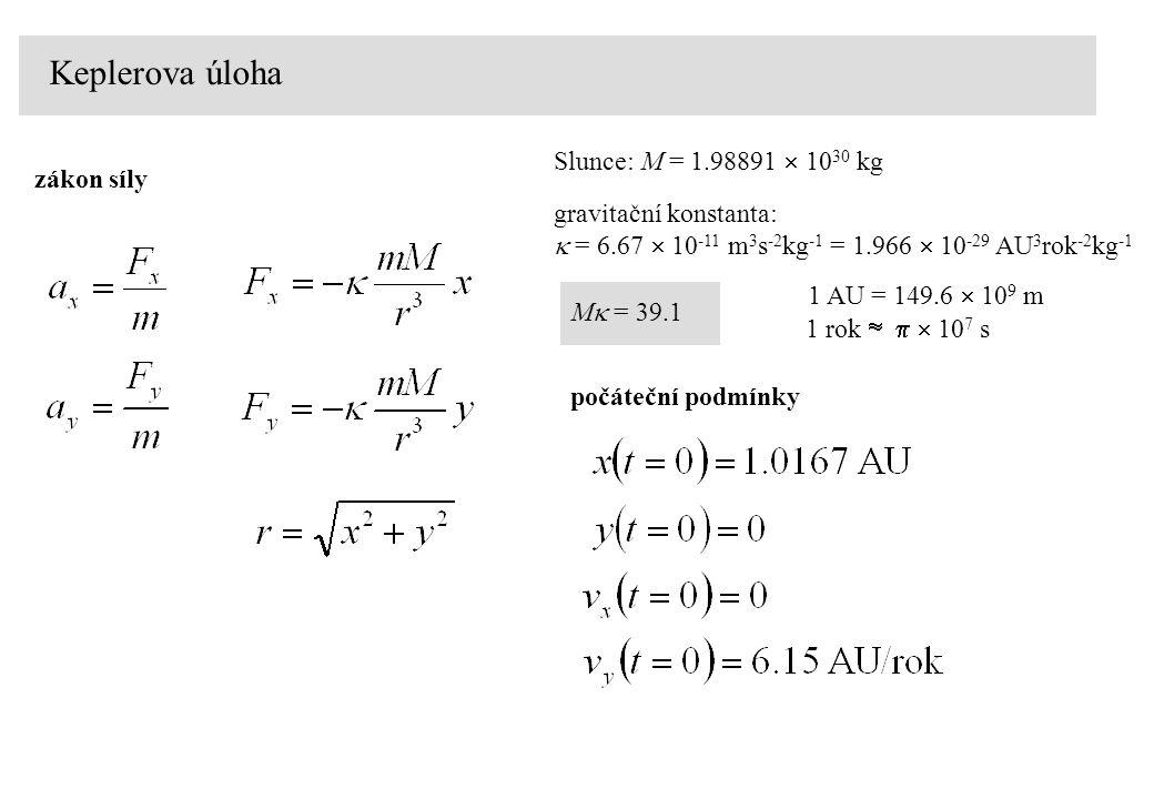 Keplerova úloha zákon síly počáteční podmínky Slunce: M = 1.98891  10 30 kg M  = 39.1 gravitační konstanta:  = 6.67  10 -11 m 3 s -2 kg -1 = 1.966  10 -29 AU 3 rok -2 kg -1 1 AU = 149.6  10 9 m 1 rok    10 7 s