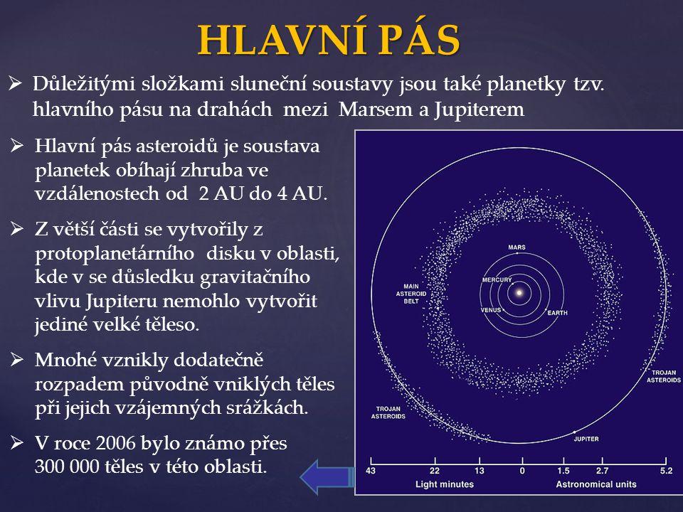  Hlavní pás asteroidů je soustava planetek obíhají zhruba ve vzdálenostech od 2 AU do 4 AU.  Z větší části se vytvořily z protoplanetárního disku v