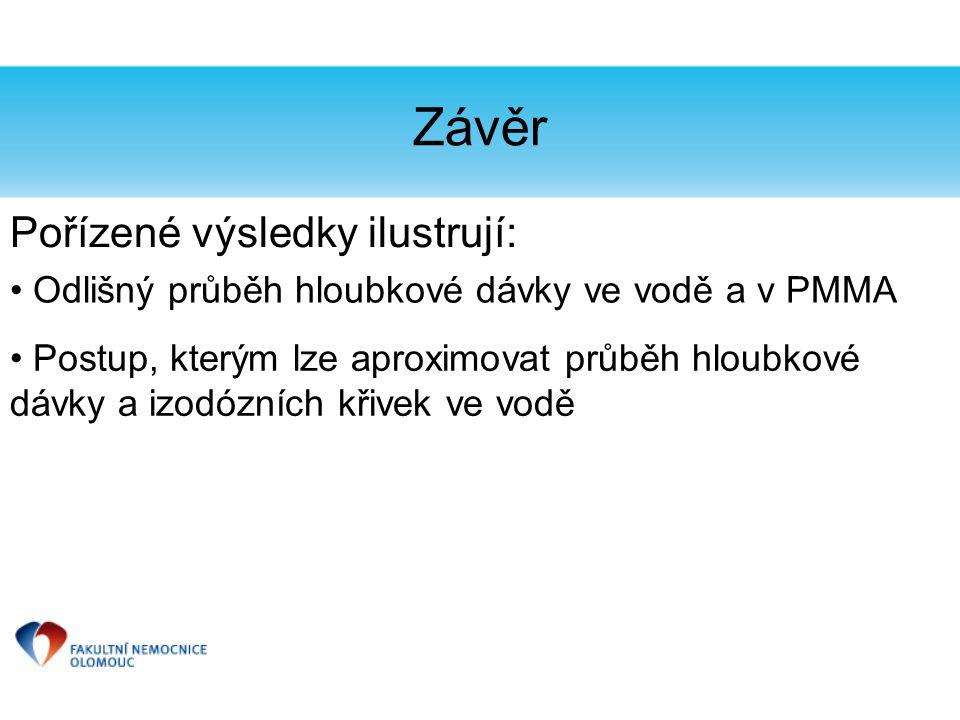 Závěr Pořízené výsledky ilustrují: Odlišný průběh hloubkové dávky ve vodě a v PMMA Postup, kterým lze aproximovat průběh hloubkové dávky a izodózních