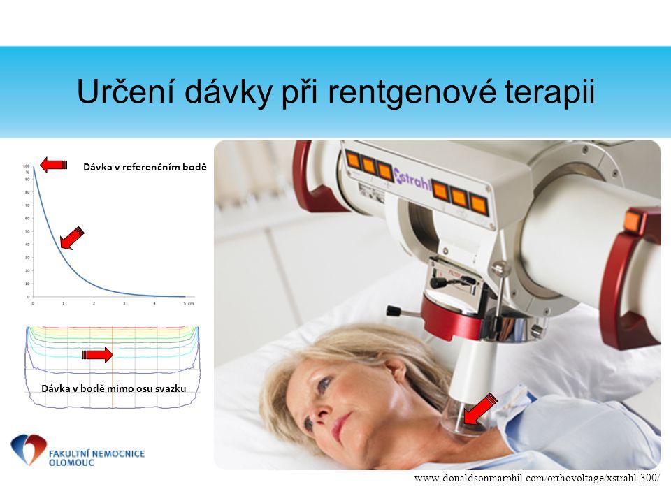 Určení dávky při rentgenové terapii www.donaldsonmarphil.com/orthovoltage/xstrahl-300/ Dávka v referenčním bodě Dávka v bodě mimo osu svazku