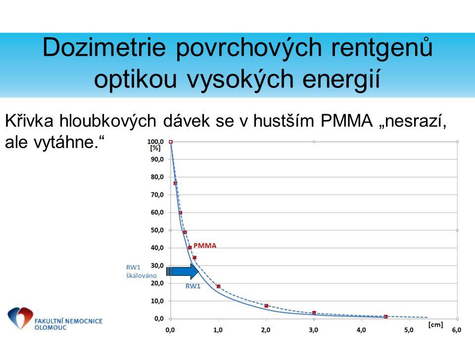 """Dozimetrie povrchových rentgenů optikou vysokých energií Křivka hloubkových dávek se v hustším PMMA """"nesrazí, ale vytáhne."""" RW1 škálováno"""