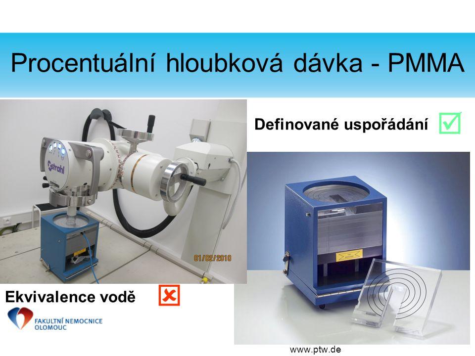 Procentuální hloubková dávka - PMMA Definované uspořádání Ekvivalence vodě www.ptw.de  